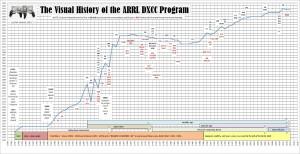 dxcc_history