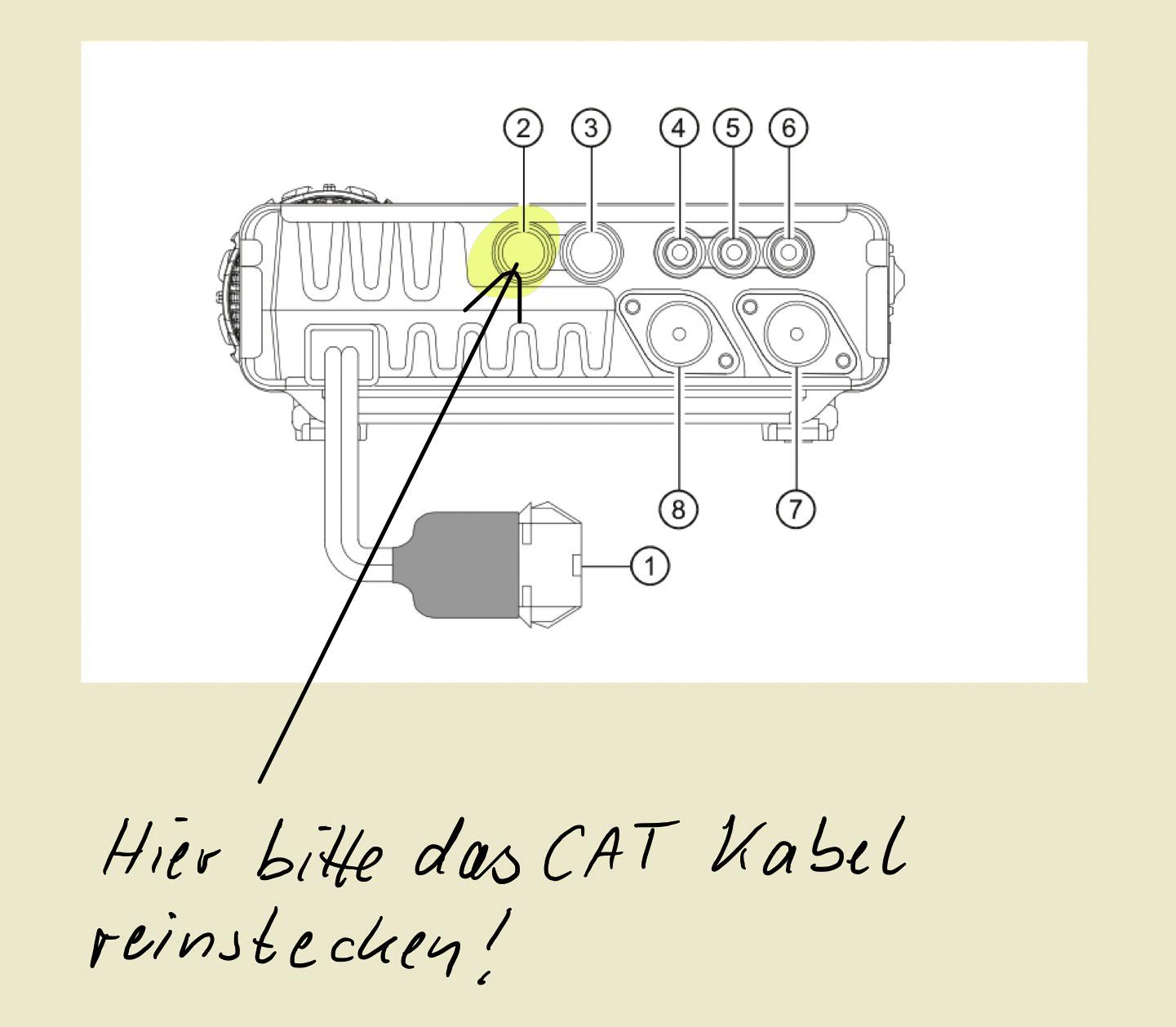 Erfreut Art Der Hausverkabelung Ideen - Die Besten Elektrischen ...